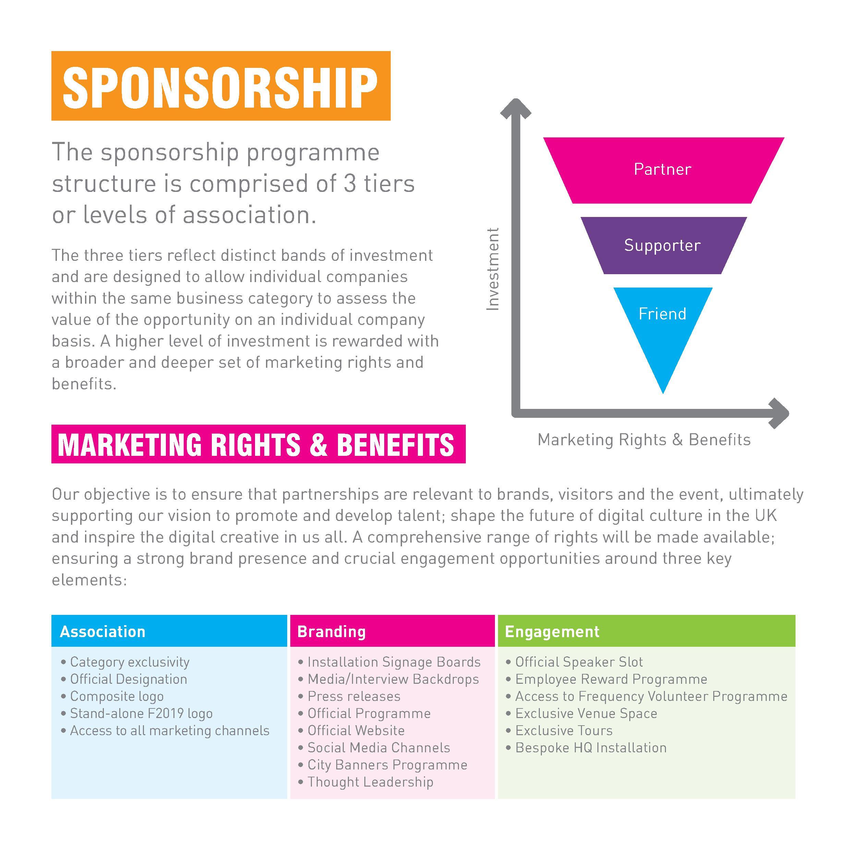 Sponsorship Programme Graphic