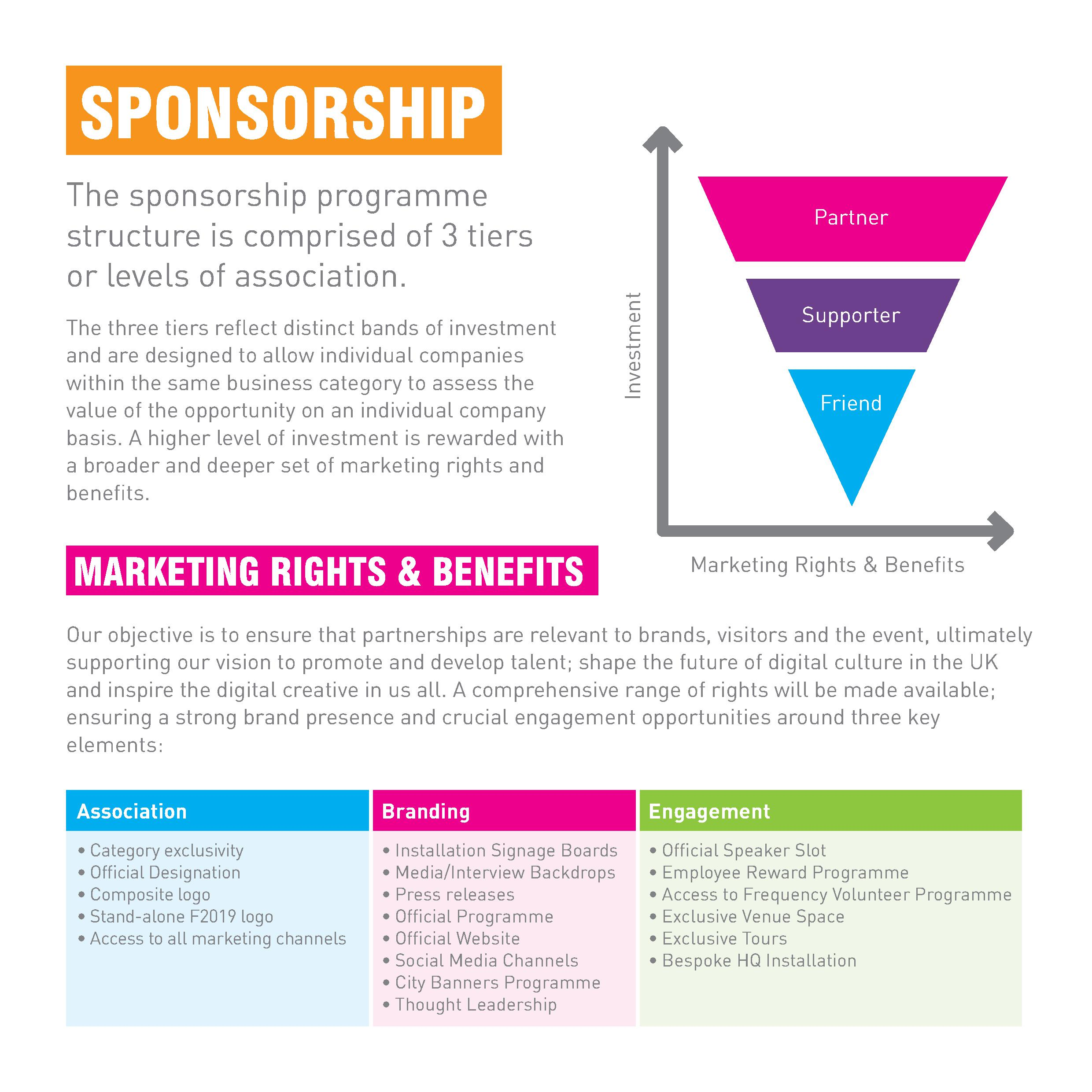Sponsorship Programme Graphic